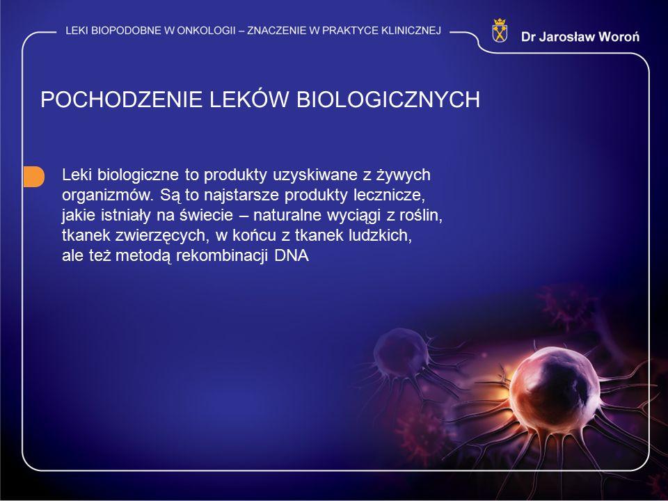 POCHODZENIE LEKÓW BIOLOGICZNYCH Leki biologiczne to produkty uzyskiwane z żywych organizmów.