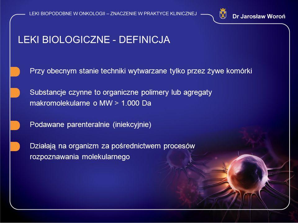 LEKI BIOLOGICZNE - DEFINICJA Przy obecnym stanie techniki wytwarzane tylko przez żywe komórki Substancje czynne to organiczne polimery lub agregaty makromolekularne o MW > 1.000 Da Podawane parenteralnie (iniekcyjnie) Działają na organizm za pośrednictwem procesów rozpoznawania molekularnego