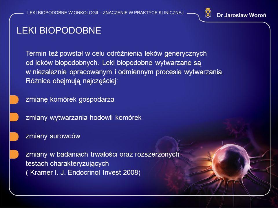 LEKI BIOPODOBNE Termin też powstał w celu odróżnienia leków generycznych od leków biopodobnych. Leki biopodobne wytwarzane są w niezależnie opracowany