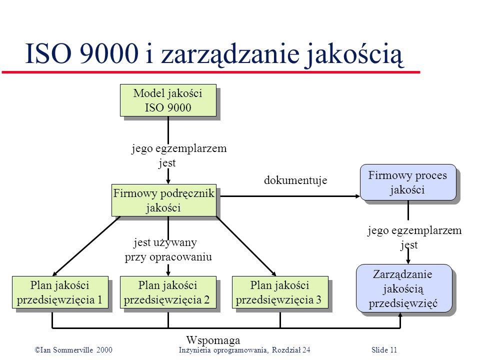 ©Ian Sommerville 2000 Inżynieria oprogramowania, Rozdział 24Slide 11 ISO 9000 i zarządzanie jakością Plan jakości przedsięwzięcia 3 Plan jakości przedsięwzięcia 3 Plan jakości przedsięwzięcia 1 Plan jakości przedsięwzięcia 1 Plan jakości przedsięwzięcia 2 Plan jakości przedsięwzięcia 2 Firmowy podręcznik jakości Firmowy podręcznik jakości Model jakości ISO 9000 Model jakości ISO 9000 Firmowy proces jakości Firmowy proces jakości Zarządzanie jakością przedsięwzięć Zarządzanie jakością przedsięwzięć Wspomaga jego egzemplarzem jest jest używany przy opracowaniu dokumentuje jego egzemplarzem jest