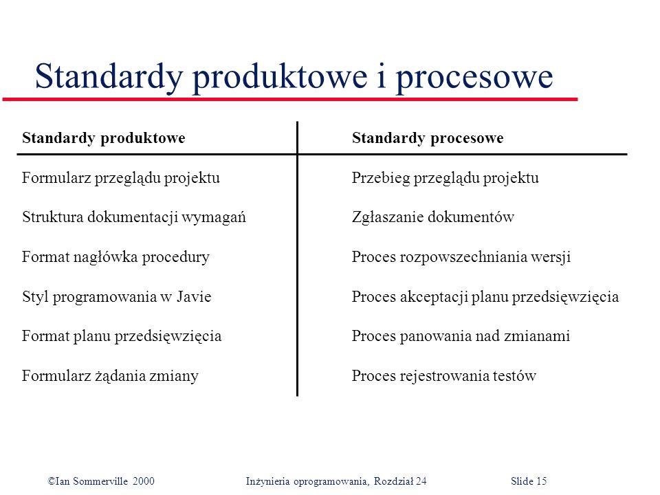 ©Ian Sommerville 2000 Inżynieria oprogramowania, Rozdział 24Slide 15 Standardy produktowe i procesowe Standardy produktoweStandardy procesowe Formularz przeglądu projektuPrzebieg przeglądu projektu Struktura dokumentacji wymagańZgłaszanie dokumentów Format nagłówka proceduryProces rozpowszechniania wersji Styl programowania w JavieProces akceptacji planu przedsięwzięcia Format planu przedsięwzięciaProces panowania nad zmianami Formularz żądania zmianyProces rejestrowania testów