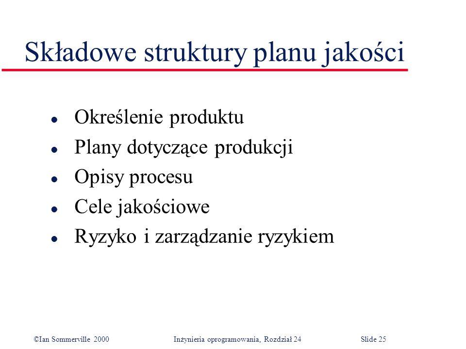 ©Ian Sommerville 2000 Inżynieria oprogramowania, Rozdział 24Slide 25 Składowe struktury planu jakości l Określenie produktu l Plany dotyczące produkcji l Opisy procesu l Cele jakościowe l Ryzyko i zarządzanie ryzykiem