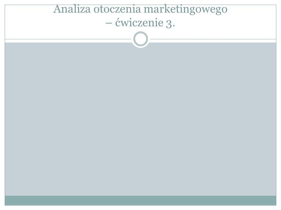 Mocna strona: np.wysoka jakość produktów/usług Działanie: np.