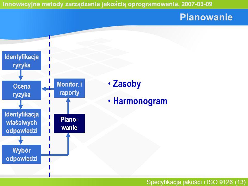 Innowacyjne metody zarządzania jakością oprogramowania, 2007-03-09 Specyfikacja jakości i ISO 9126 (13) Planowanie Identyfikacja ryzyka Identyfikacja właściwych odpowiedzi Ocena ryzyka Wybór odpowiedzi Plano- wanie Monitor.