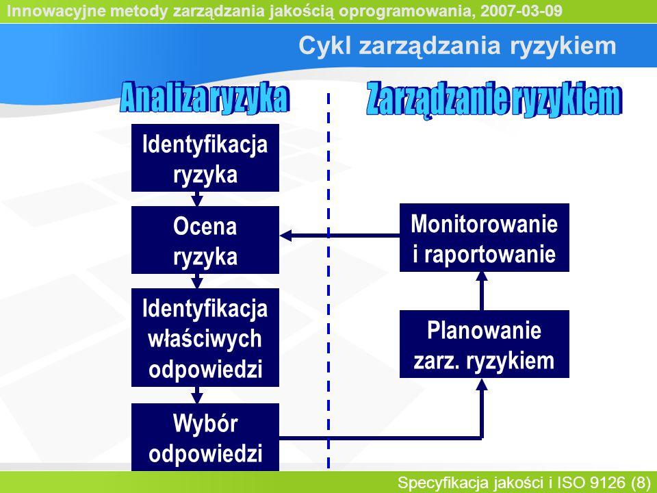 Innowacyjne metody zarządzania jakością oprogramowania, 2007-03-09 Specyfikacja jakości i ISO 9126 (8) Cykl zarządzania ryzykiem Identyfikacja ryzyka Identyfikacja właściwych odpowiedzi Ocena ryzyka Wybór odpowiedzi Planowanie zarz.