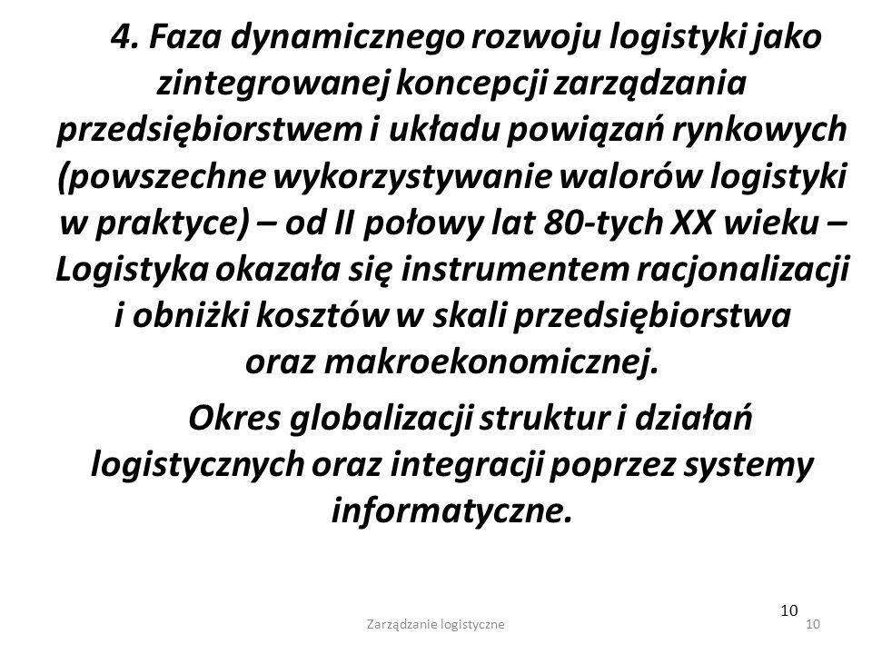 Zarządzanie logistyczne9 9 3. Faza zmian priorytetów i kreowania podstawowych wymiarów zintegrowanej logistyki (rozszerzenie roli logistyki) – II poło
