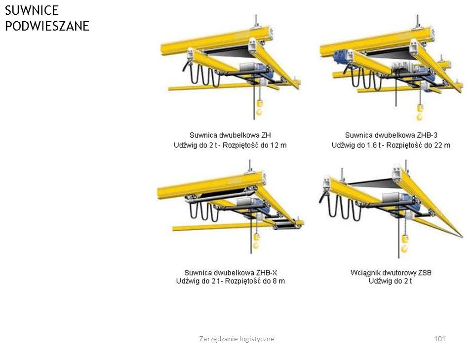 Zarządzanie logistyczne100 Rys. 5.18. Przykład magazynu sprzężonego z działem montażu