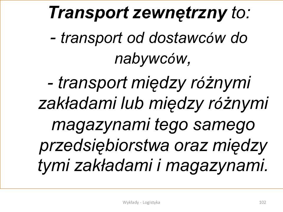 Zarządzanie logistyczne101 SUWNICE PODWIESZANE