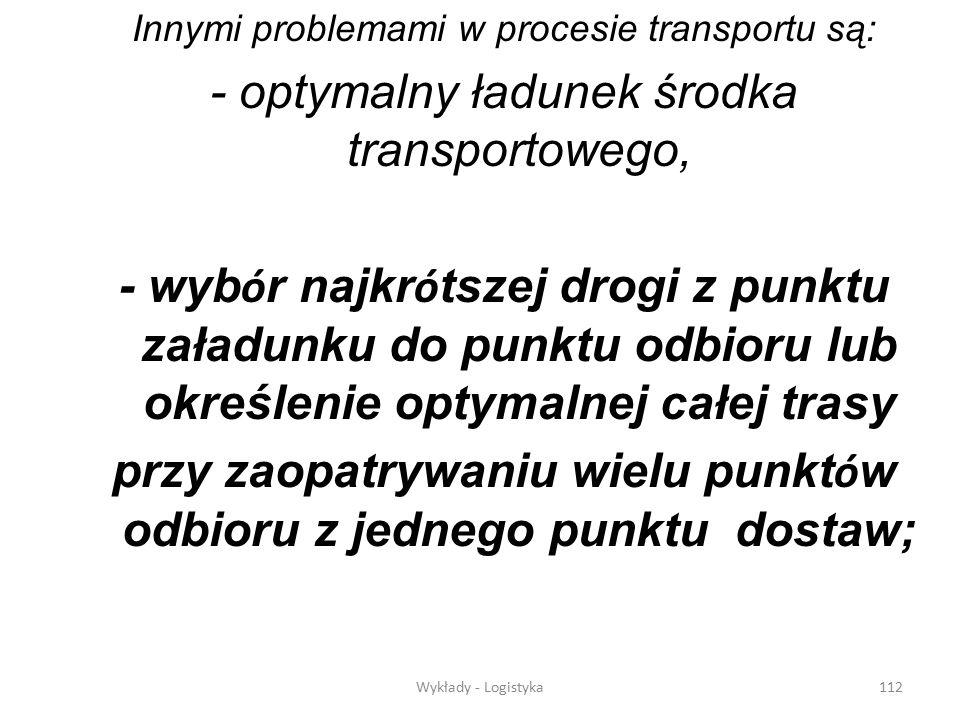Wykłady - Logistyka111 Rodzaje transportu intermodalnego: · birdyback – połączenie dostępności transportu samochodowego z szybkością transportu lotnic