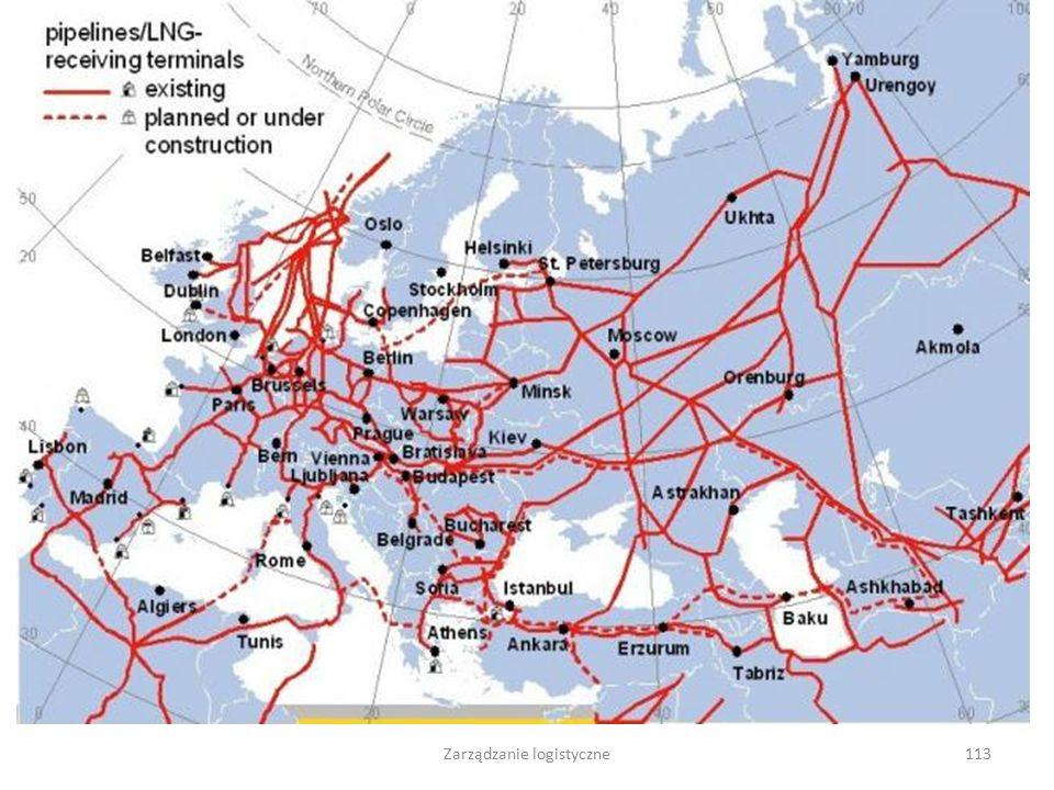 Wykłady - Logistyka112 Innymi problemami w procesie transportu są: - optymalny ładunek środka transportowego, - wyb ó r najkr ó tszej drogi z punktu z