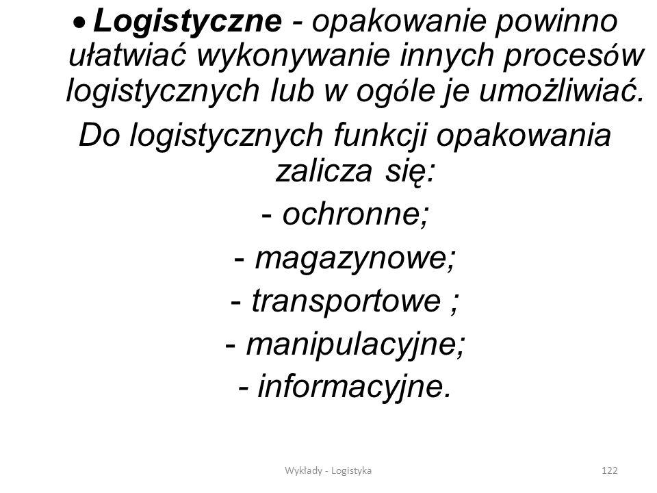 Wykłady - Logistyka121  Marketingowe – opakowanie wielu wyrob ó w stanowi istotny element strategii marketingowej wyrobu, kt ó ra sprawia, iż towar s