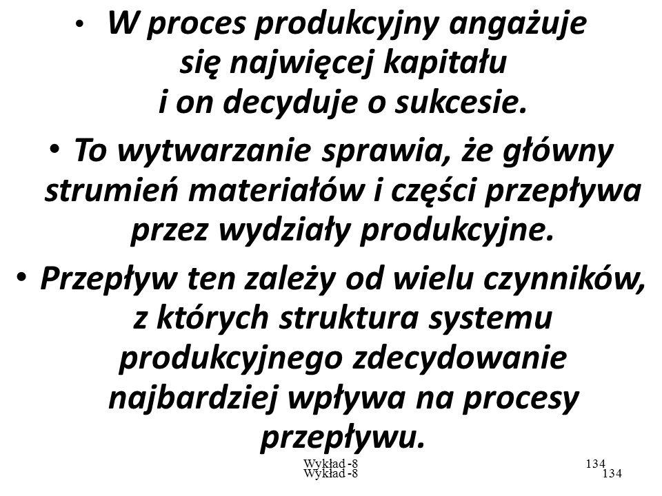 Wykład -8133 Wykład -8133 Pojęcie systemu produkcyjnego System produkcyjny można określić ogólnie jako układ elementów składowych i relacji pomiędzy t