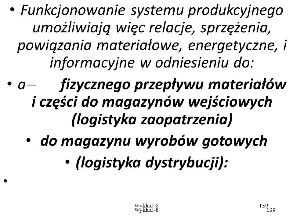 Wykład -8138 Wykład -8138 Rys. 8.1. Schemat struktury logistycznego systemu produkcji PODSYSTEMSTEROWANIAPODSYSTEMSTEROWANIA PODSYSTEMZARZĄDZANIAPODSY