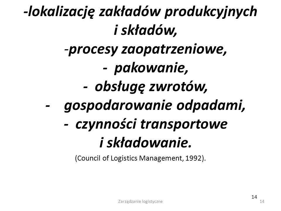 Zarządzanie logistyczne13 Działania logistyczne mogą obejmować (choć nie muszą się do nich ograniczać): - obsługę klienta, - prognozowanie popytu, - p