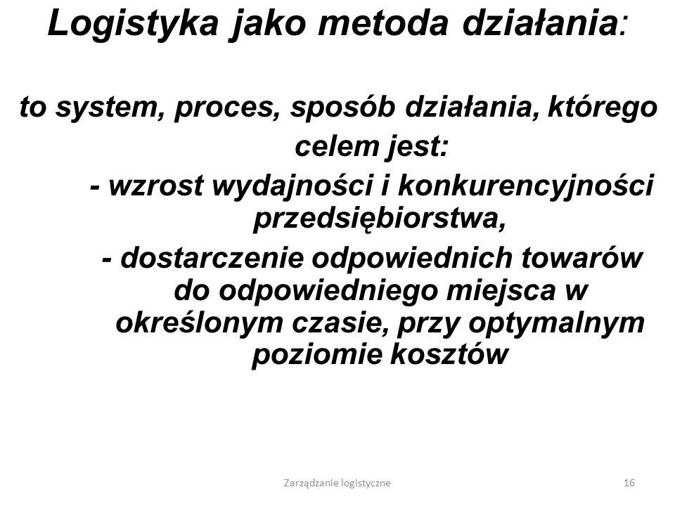 Zarządzanie logistyczne15 Dostawcy materiałów Wytwórca Dystrybucja Magazyny Detalista Dostawcy surowców