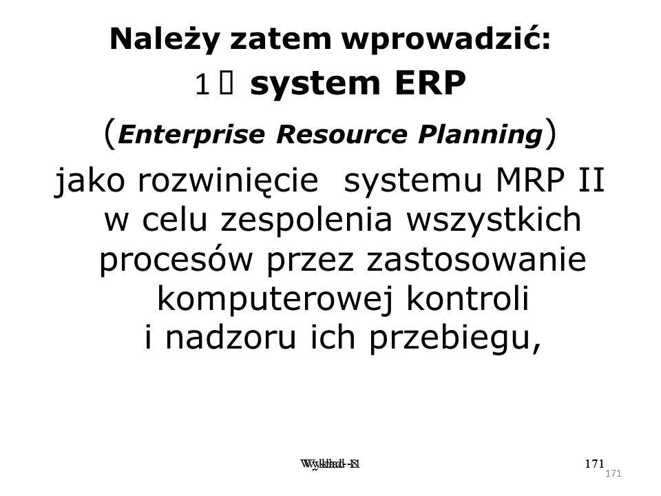 170 Wykład -8170Wykład- 11170 Integracja produkcji Pierwszymi działaniami podejmowanymi w zakresie czynności integracyjnych jest zastosowanie systemów
