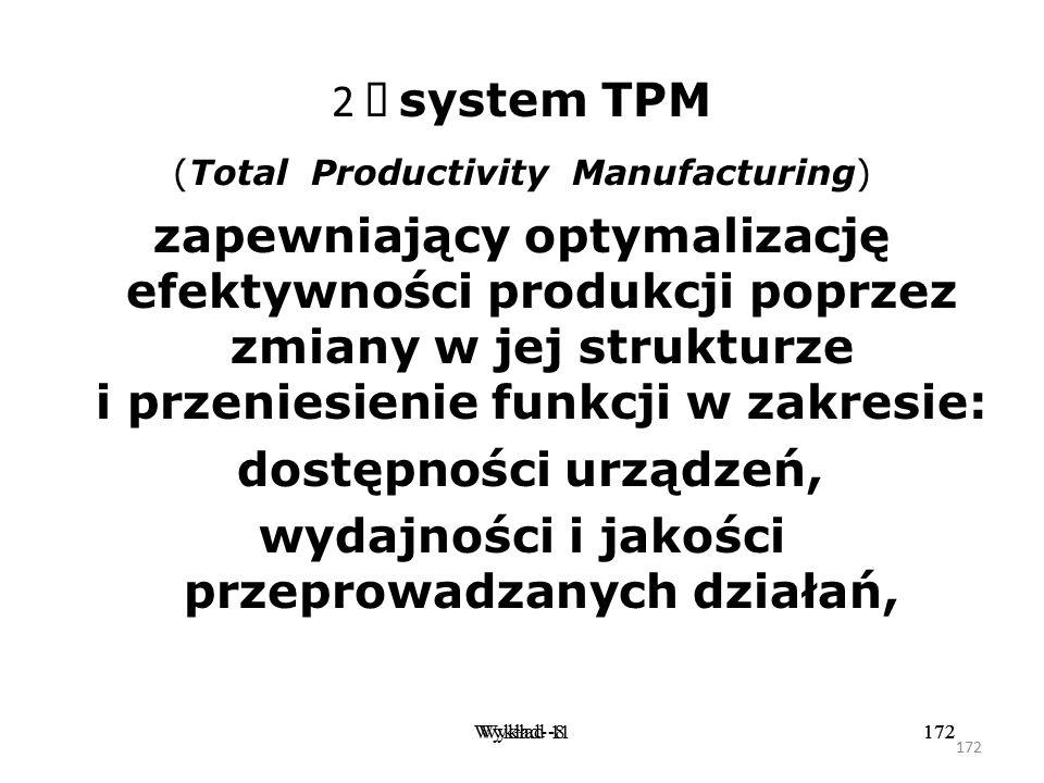 171 Wykład -8171Wykład- 11171 Należy zatem wprowadzić: 1  system ERP ( Enterprise Resource Planning ) jako rozwinięcie systemu MRP II w celu zespolen