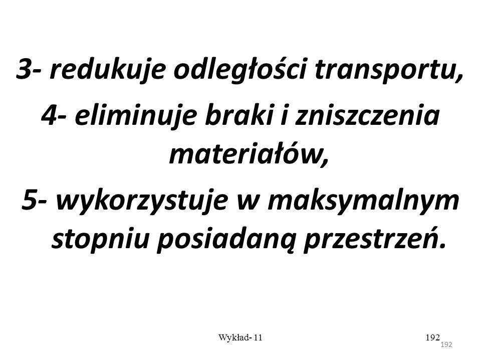 191 Wykład- 11191 Metoda ta utrzymuje ciągły, równomierny przebieg operacji produkcyjnych od: 1- momentu przyjęcia dostawy materiałów do dostarczenia