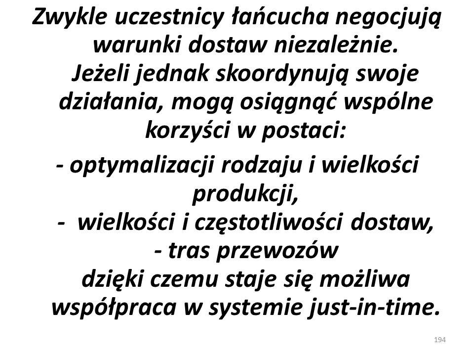 193 Wykład- 11193 Można powiedzieć, iż jest to filozofia zarządzania w aspekcie integracyjnym trzech zasadniczych procesów:  zapatrzenia;  produkcji