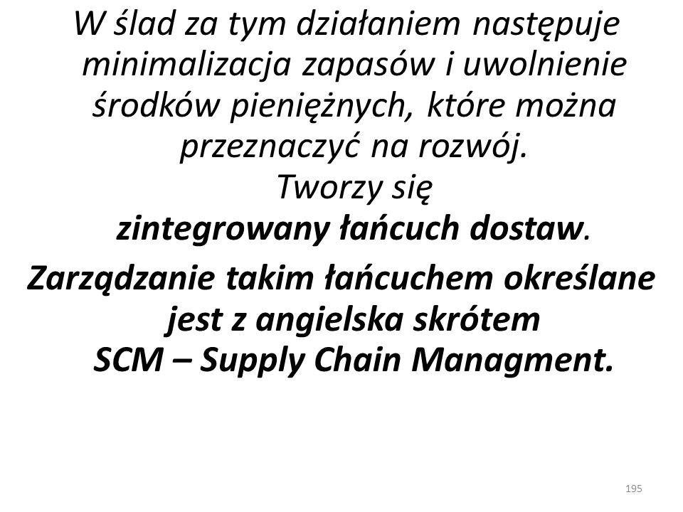 194 Zwykle uczestnicy łańcucha negocjują warunki dostaw niezależnie. Jeżeli jednak skoordynują swoje działania, mogą osiągnąć wspólne korzyści w posta
