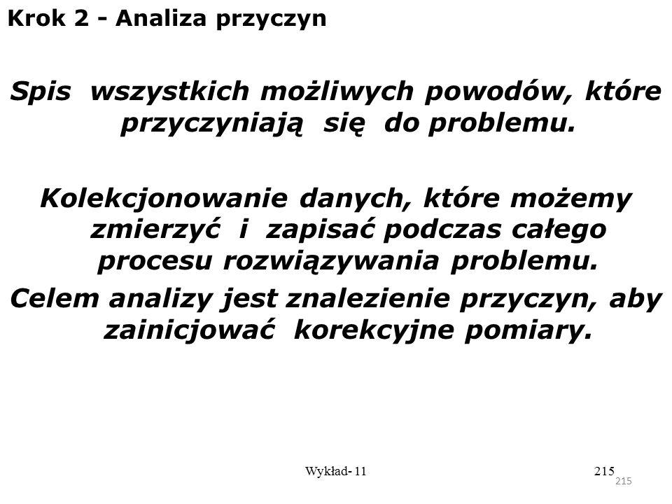 214 Wykład- 11214 Problem nie rozwiązany Rozwią zanie Dzielenie się informacjami Proces Rozwią - zywania Problemu 1 1 2 2 3 3 4 4 5 5 Opis problemu Sp