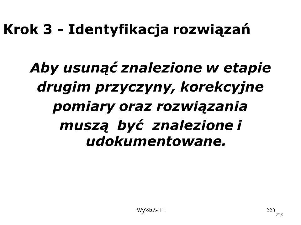 222 Wykład- 11222
