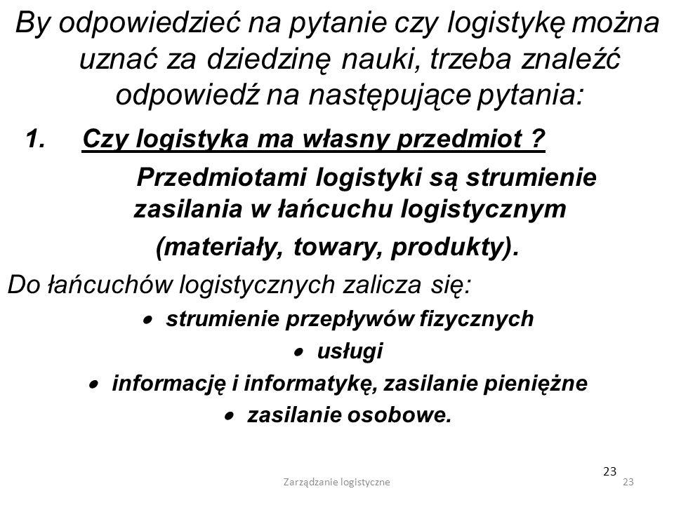 Zarządzanie logistyczne22 Logistyka w obrębie przedsiębiorstwa Logistyka marketingowa Logistyka zaopatrzenia Logistyka produkcji Logistyka dystrybucji