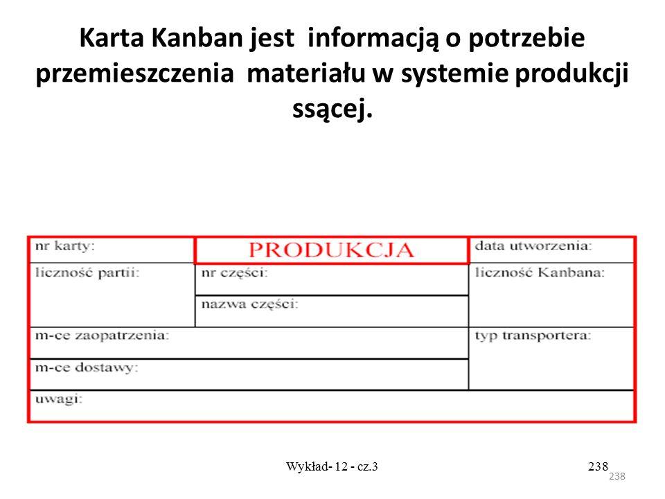 237 Wykład- 12 - cz.3237 Do sterowania przepływem materiałów wykorzystuje się specjalny rodzaj dokumentów, są to tzw. karty Kanban. Kanban to japoński