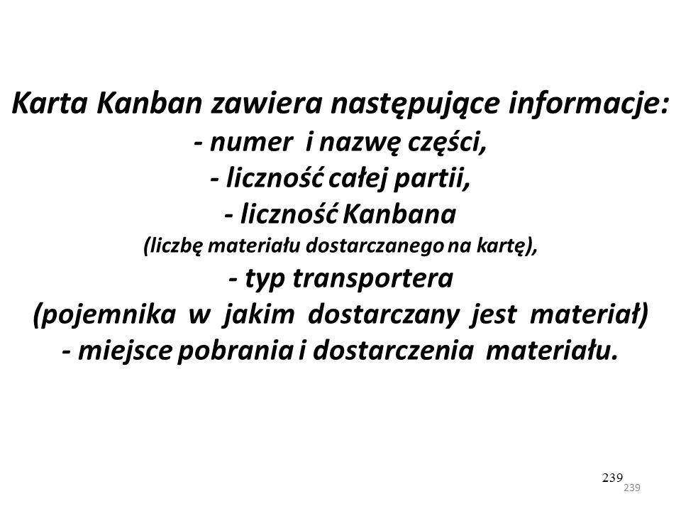 238 Wykład- 12 - cz.3238 Karta Kanban jest informacją o potrzebie przemieszczenia materiału w systemie produkcji ssącej.