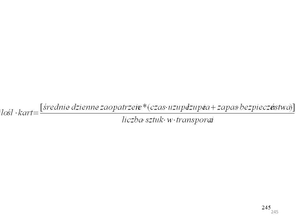 244 Wykład- 12 - cz.3244 Zatem zapas maksymalny będzie równy: (przy założeniu, że wszystkie pojemniki będą pełne). Liczbę kart KANBAN można obliczyć t
