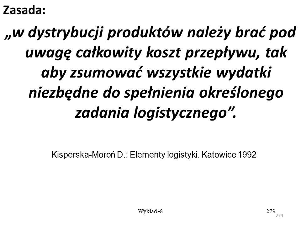 278 Wykład -8278 Rys..... Przepływy w logistycznym łańcuchu dostaw dostawcy producenci dystrybutorzy klienci przepływ pieniędzy przepływ dóbr przepływ