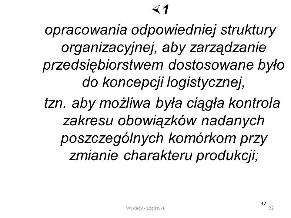 Wykłady - Logistyka31 Wdrażanie strategii logistycznej w przedsiębiorstwie związane jest ze spełnieniem określonych wymagań dotyczących w szczególnośc