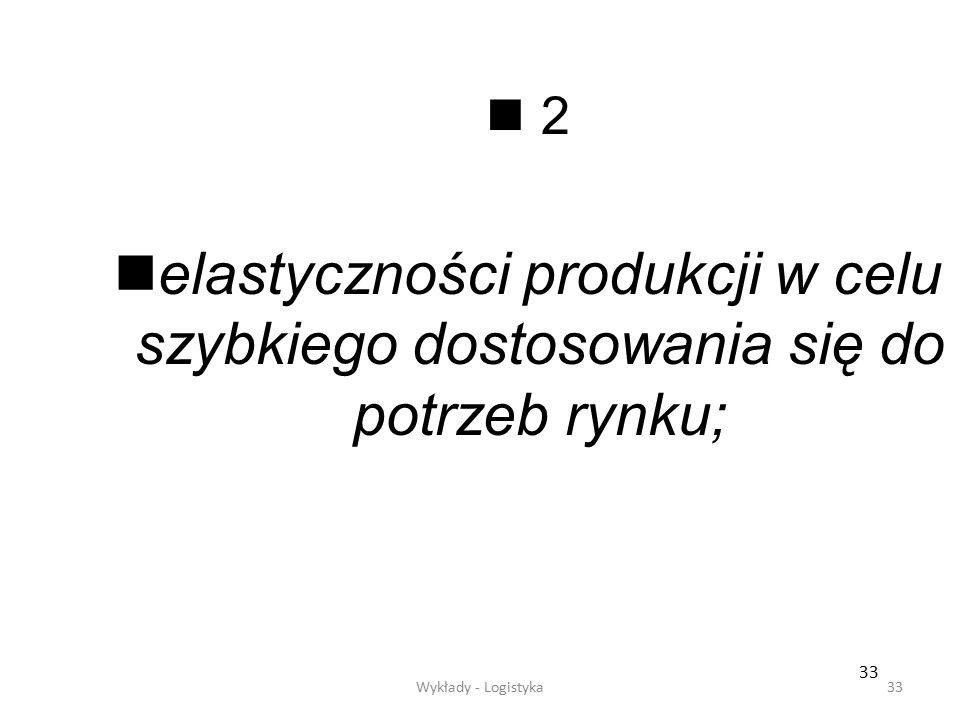 Wykłady - Logistyka32  1 1 opracowania odpowiedniej struktury organizacyjnej, aby zarządzanie przedsiębiorstwem dostosowane było do koncepcji logist