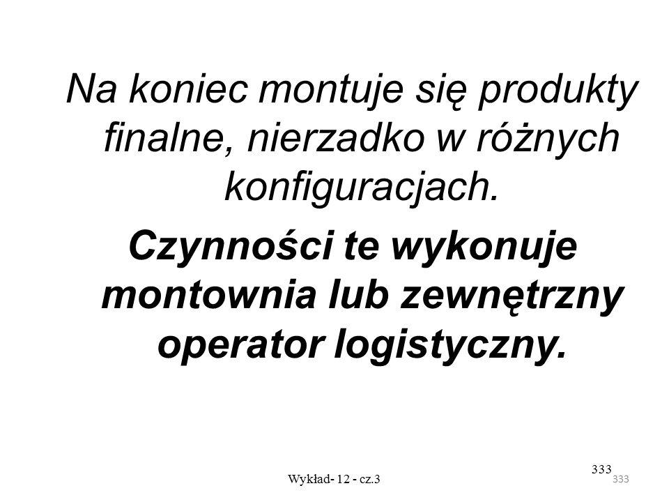 332 Wykład- 12 - cz.3 332 Co-manufacturing – proces wytwarzania produktu finalnego polegający na wytwarzaniu przez wielu dostawców części, podzespołów
