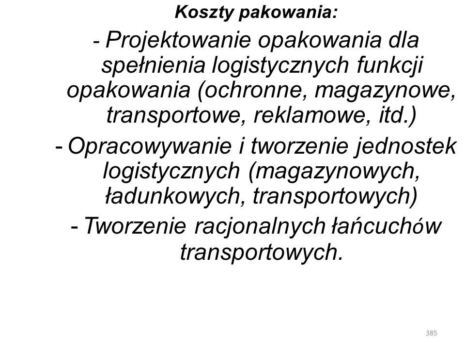 384 Natomiast w kosztach transportu: 1- rodzaj środk ó w transportowych; 2- użytkowanie własnych lub obcych środk ó w transportowych; 3- kupno lub dzi