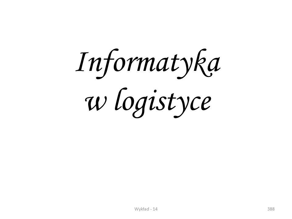 387 Tabela 1. Koszty logistyczne według różnych kryteriów podziału A. Podział wg podstawowych faz przepływu Koszty fazy procesów zakupu (zaopatrzenia)