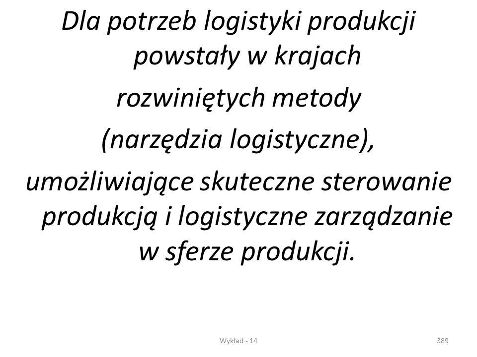 Wykład - 14388 Informatyka w logistyce