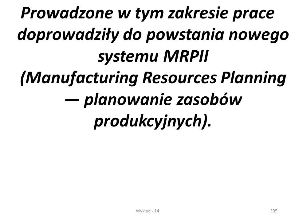 Wykład - 14394 Do poprzedniego systemu dodano nowe poziomy i otrzymano: ■ Opracowanie biznes-planu, ■ Planowanie produkcji, ■ Opracowanie wzorcowego h