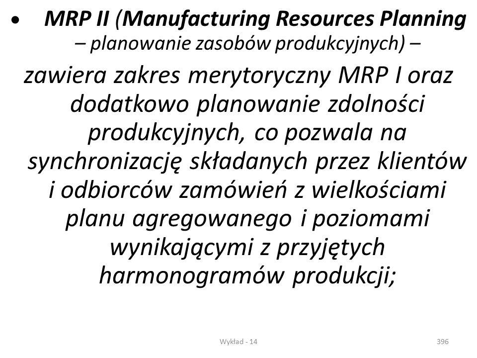 Wykład - 14395 Prowadzone w tym zakresie prace doprowadziły do powstania nowego systemu MRPII (Manufacturing Resources Planning — planowanie zasobów p