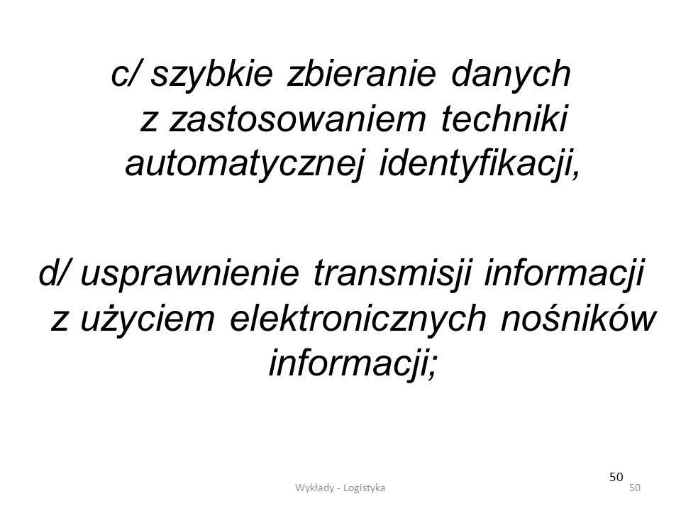 Wykłady - Logistyka49 3) właściwa technologia informacyjna w przedsiębiorstwie, przejawiająca się w szybkim obiegu pewnej (prawdziwej) informacji i sp