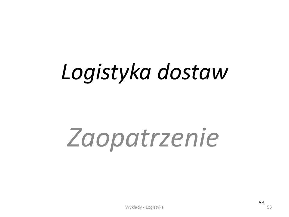 Wykłady - Logistyka52 Efektem końcowym strategii logistycznego podejścia powinien być: wzrost produktywności, uzyskanie przewagi nad konkurencją na ry