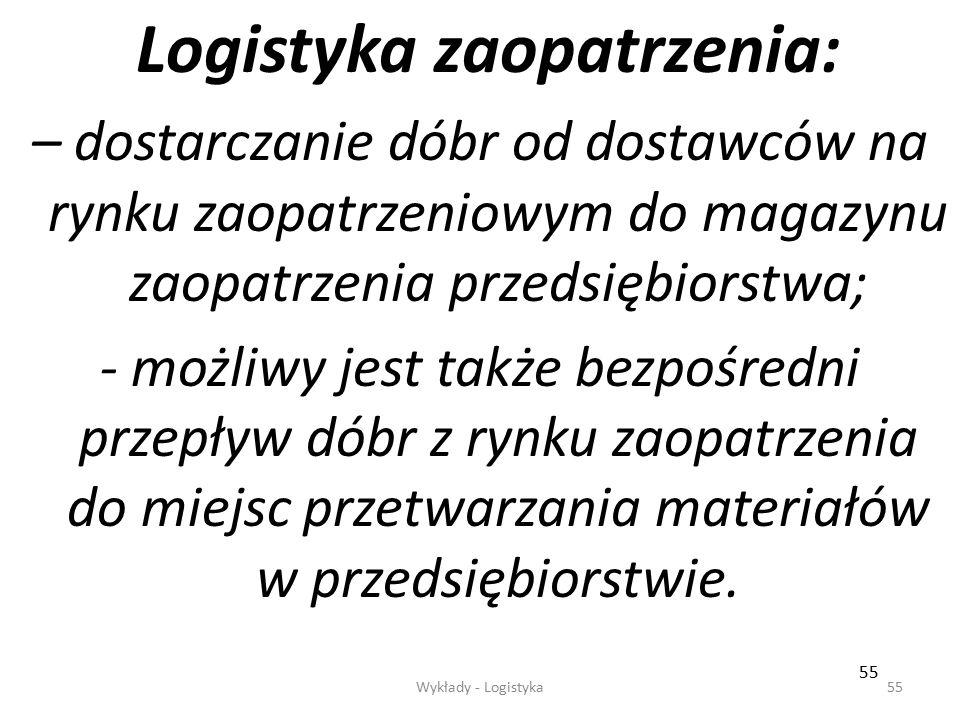 Wykłady - Logistyka54 Uwzględniając fazy przepływu materiałów (strumieni rzeczowych) opartych na decyzjach podejmowanych w wyniku przetwarzania strumi