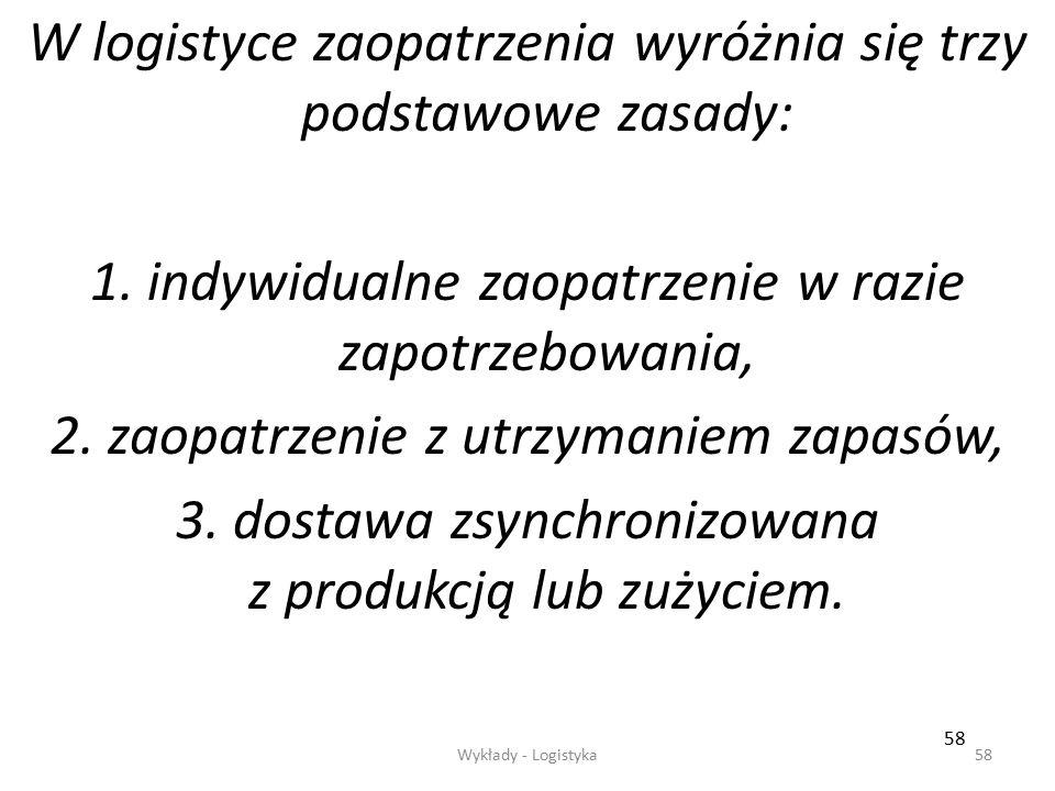 Wykłady - Logistyka57 Logistykę zaopatrzenia można zdefiniować jako logistyczny system celowy, który: - bazuje na zintegrowanej koncepcji pozyskiwania
