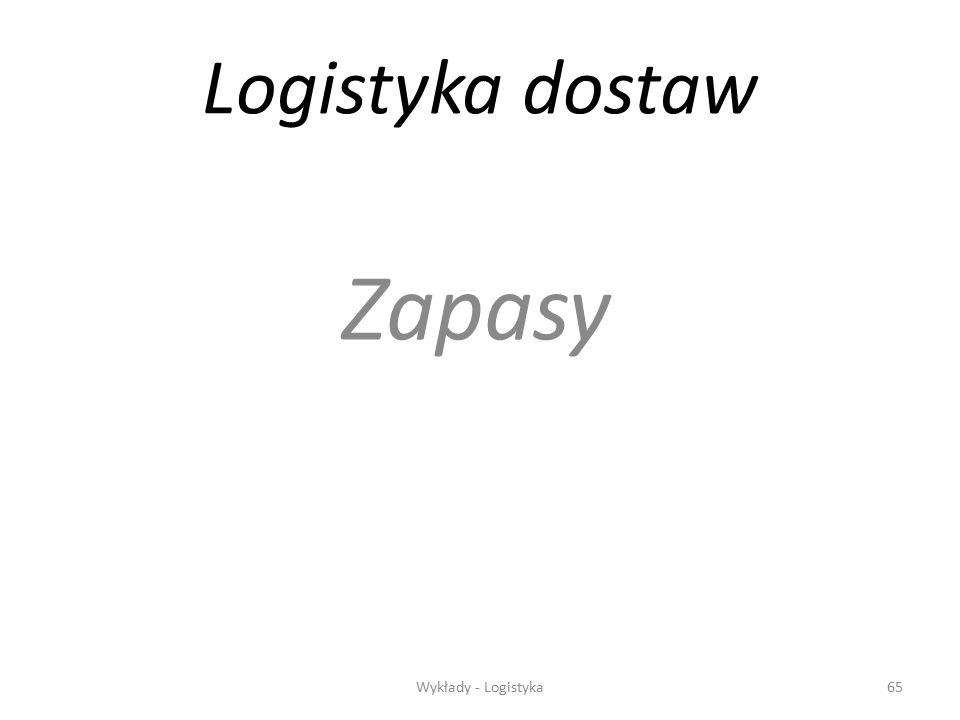 Wykłady - Logistyka64 Poza tym zam ó wienie jest ważnym źr ó dłem informacji dla innych dział ó w przedsiębiorstwa. Zam ó wienie zewnętrzne (zam ó wie