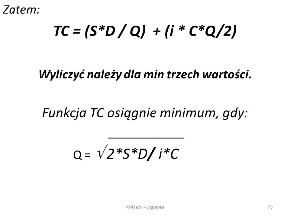 Wykłady - Logistyka72 ______________ Wartość: Q =  2*S*D / i*C S - koszt zamówienia (przestawienia produkcji), D - wielkość popytu (zużycia) w roku,