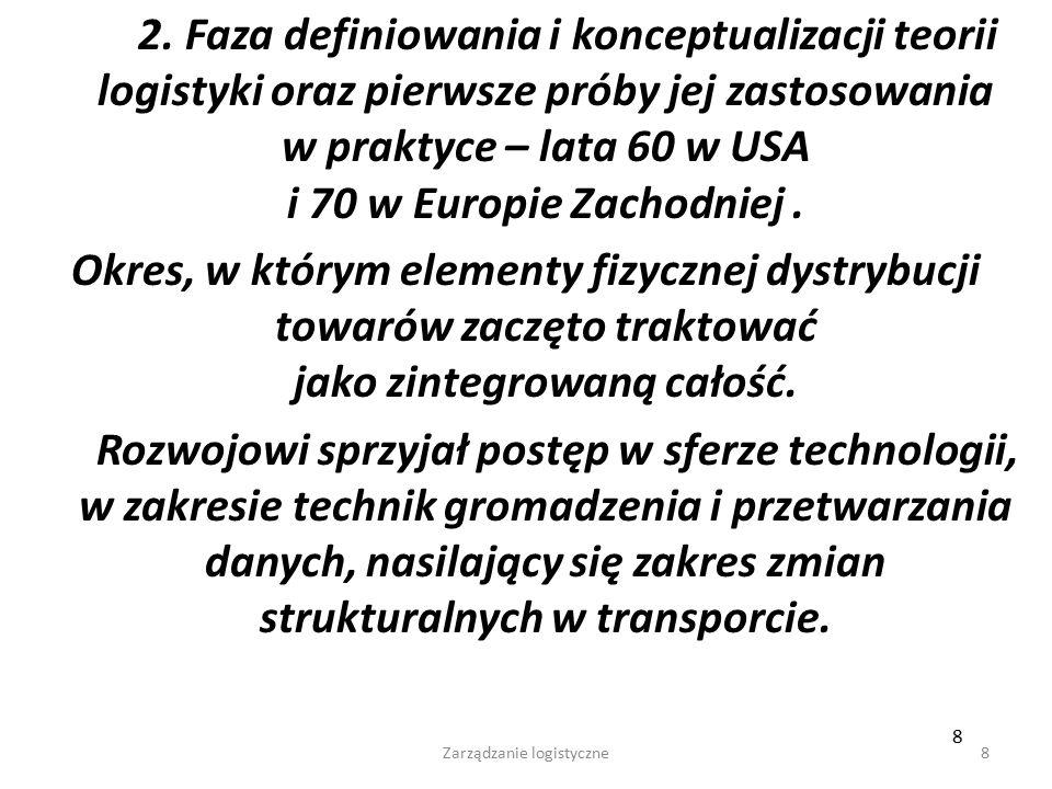 Wykłady - Logistyka58 W logistyce zaopatrzenia wyróżnia się trzy podstawowe zasady: 1.