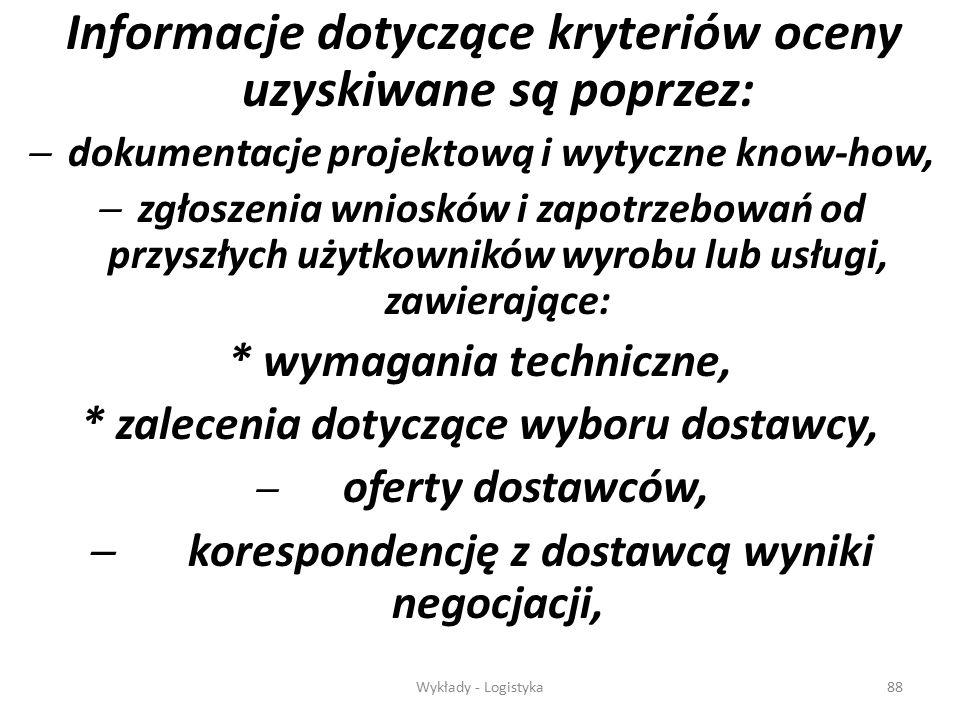 Wykłady - Logistyka87 · posiadany certyfikat na wyrób, · określone gwarancje, · ewentualne wskazania dostawcy, · rodzaju opakowania i środka transport