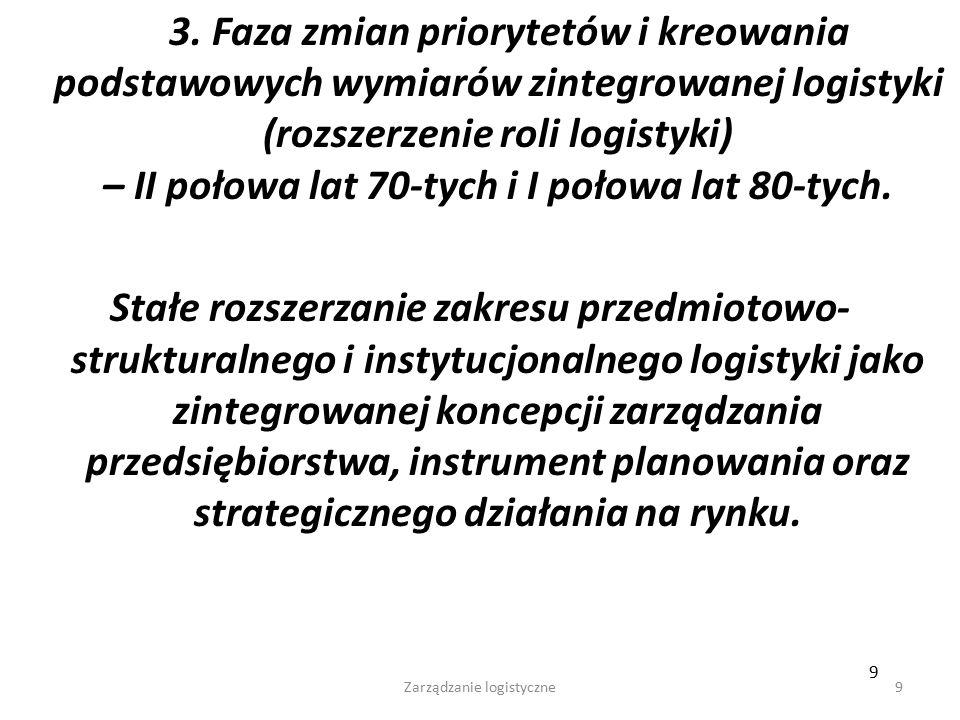 Wykłady - Logistyka39 8 uwzględnienia uwarunkowań ekologicznych, tzn.