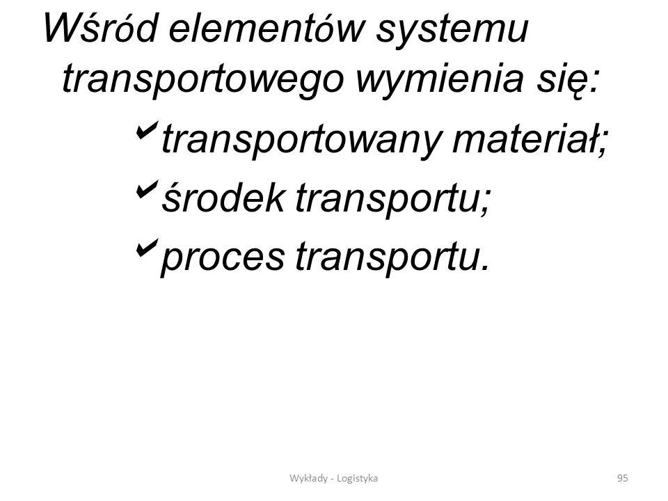 Zarządzanie logistyczne94