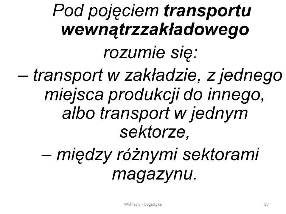 Zarządzanie logistyczne96 Rys. 5.02. Podzia ł systemów transportowych